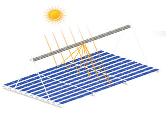 130mph Wind Load Solar Thermal System , Galvanized Solar Electric Heating Systems