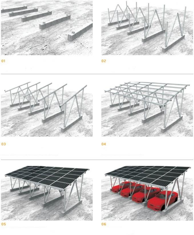 Galvanized Steel PV Carport Solar Systems 1.4KN/M2 Max Snow Load Galvanized Surface