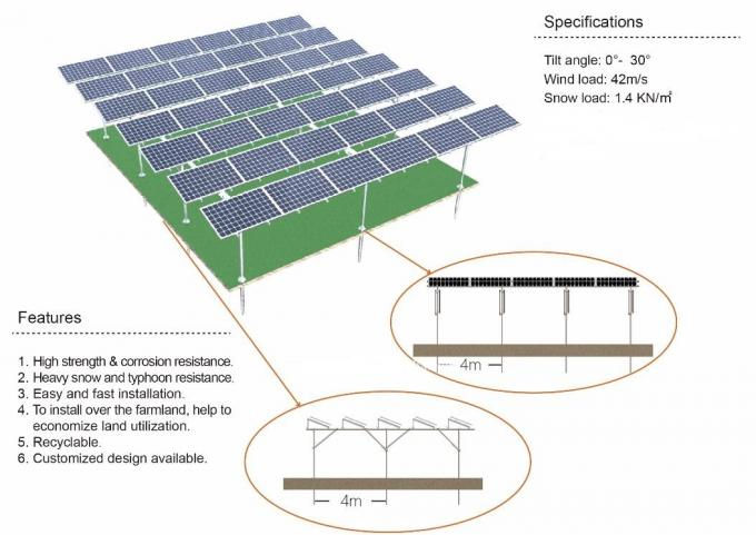 CE Mounting Greenhouse Solar System Tin Film Module Support Structure